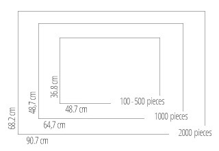 Puzzle frame size